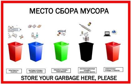 Место для сбора мусора