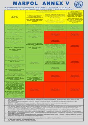Плакат в соответствии с требованиями MEPC.295(71)